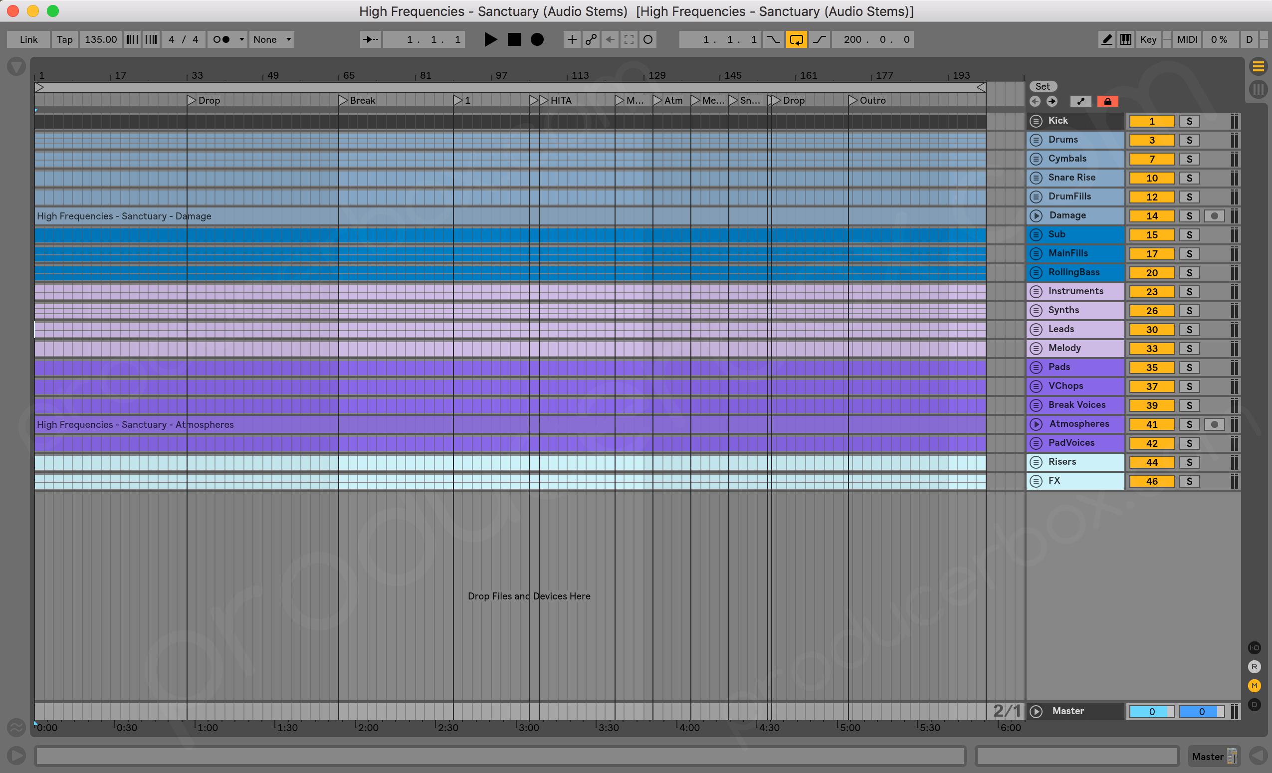 Sanctuary - Uplifting Trance Audio Stems Template (FSOE, ASOT Style