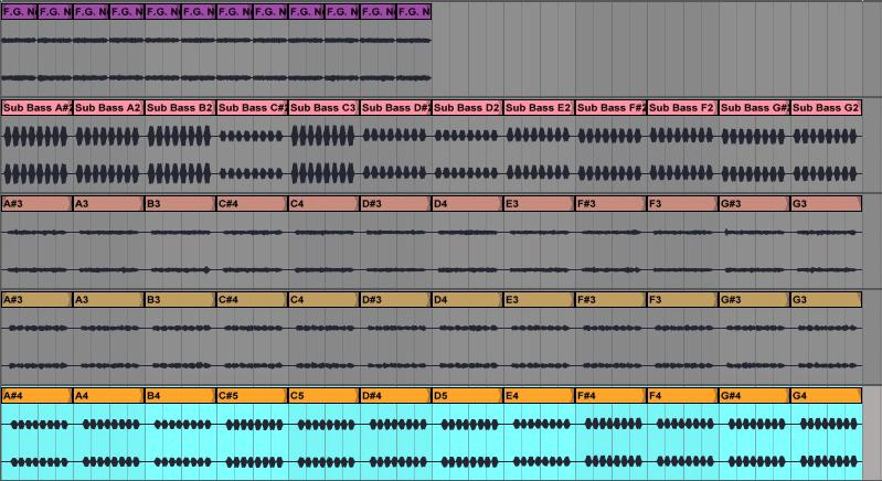F.G. Noise - Uplifting Trance Tonal Bassline Loops