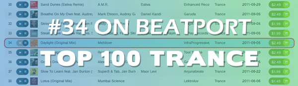 Top 100 Trance on Beatport